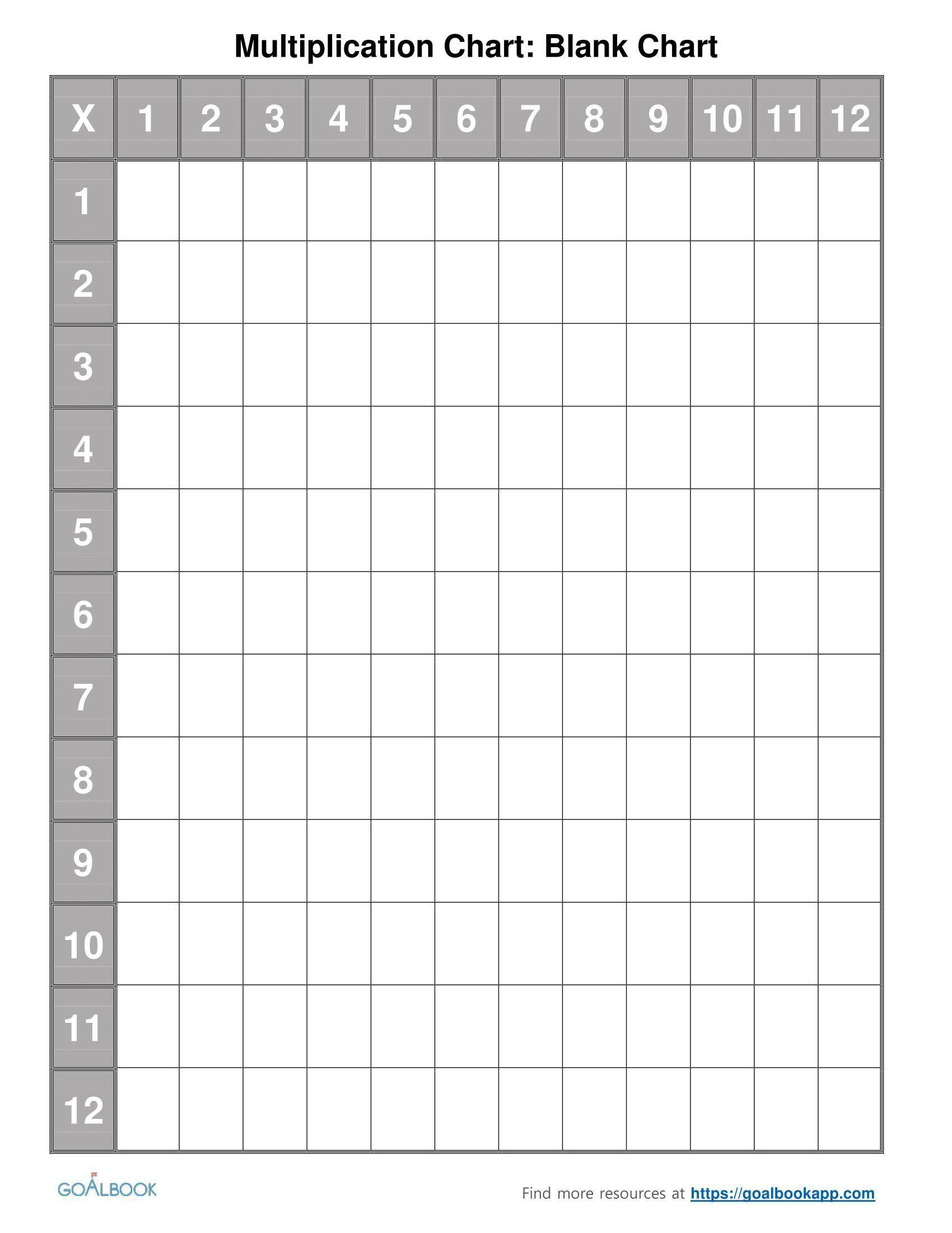 Pin on Printable Chart