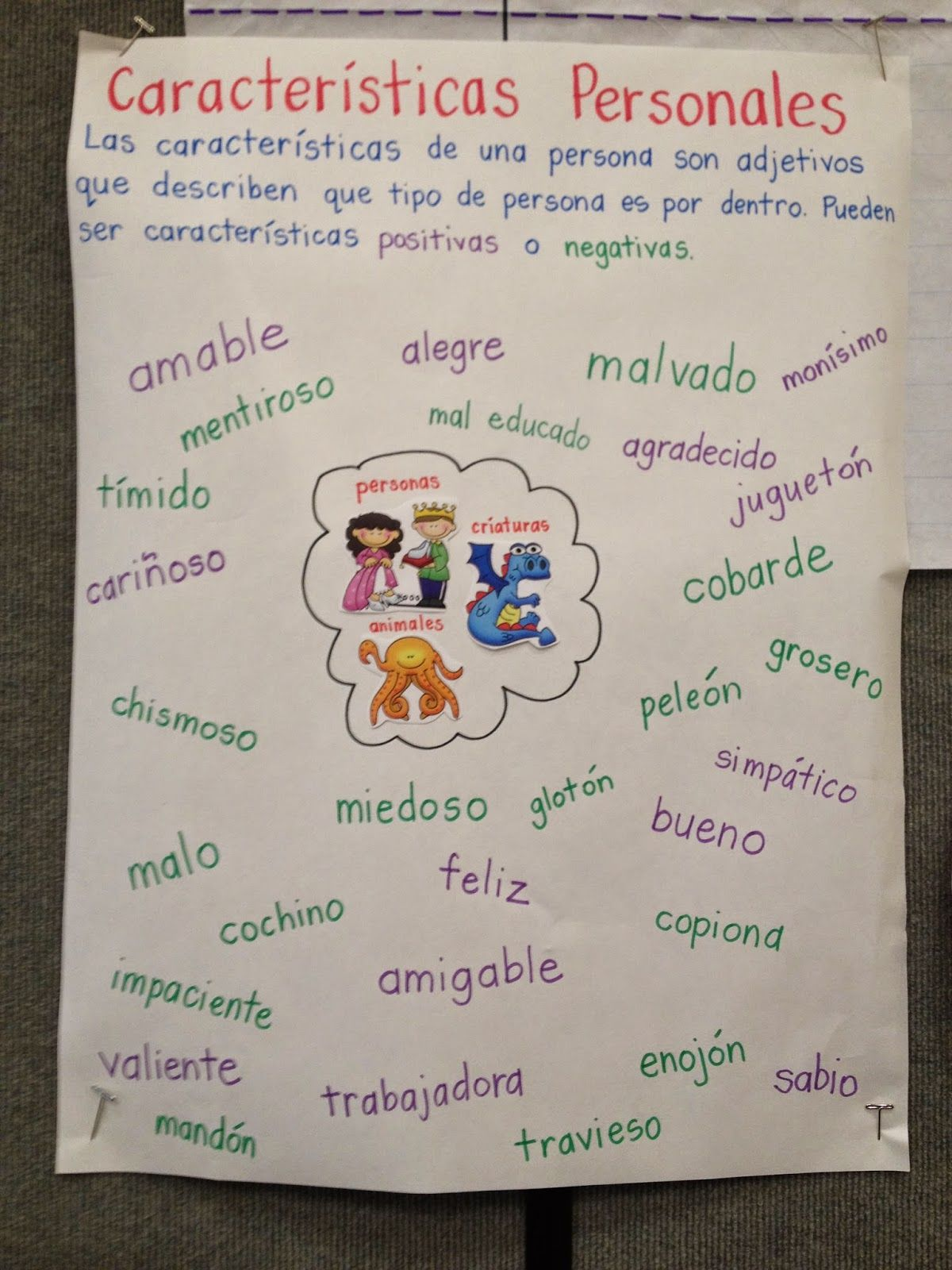 Caracteristicas de los personajes | Learning at home | Pinterest ...