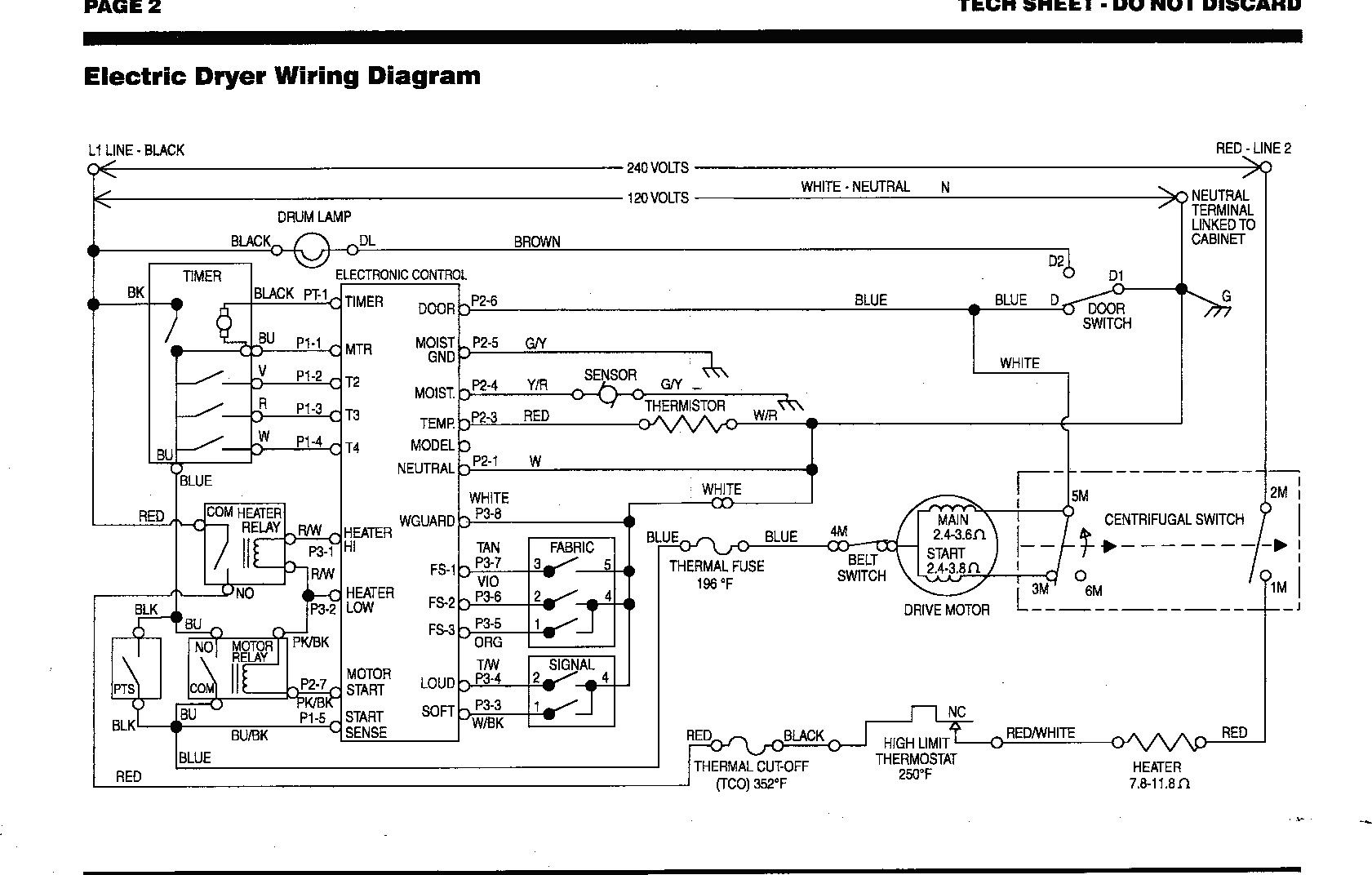 Kenmore Dryer Wiring Diagrams In 2020 Electric Dryers Maytag Dryer Gas Dryer