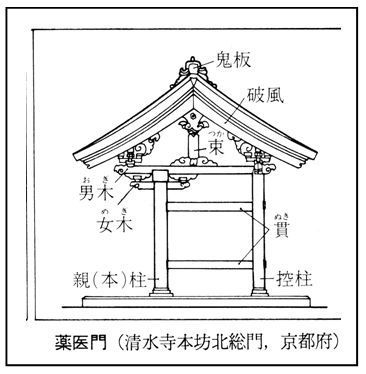 古建築 おしゃれまとめの人気アイデア Pinterest 珍紛漢紛 雑学 日本の城 知識