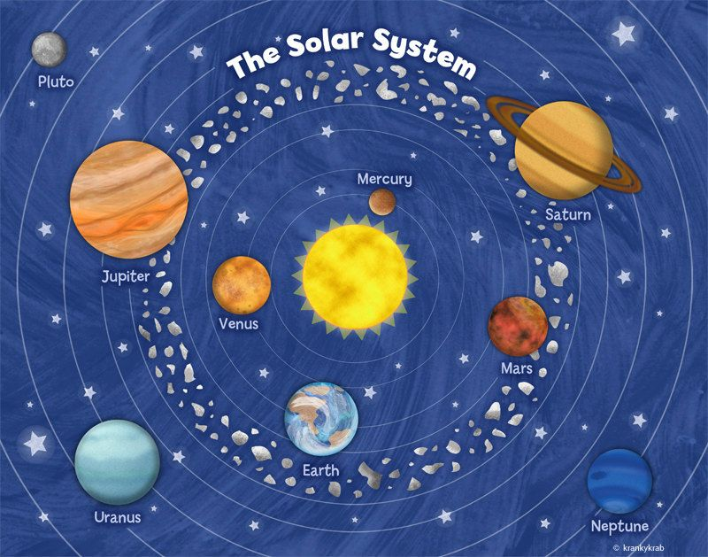 Outer space solar system 11 x 14 fine art print for Outer space crafts
