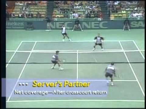 Louis Cayer Doubles Tennis Tactics 1 Of 3 Tennis Doubles Tennis Tennis Tips