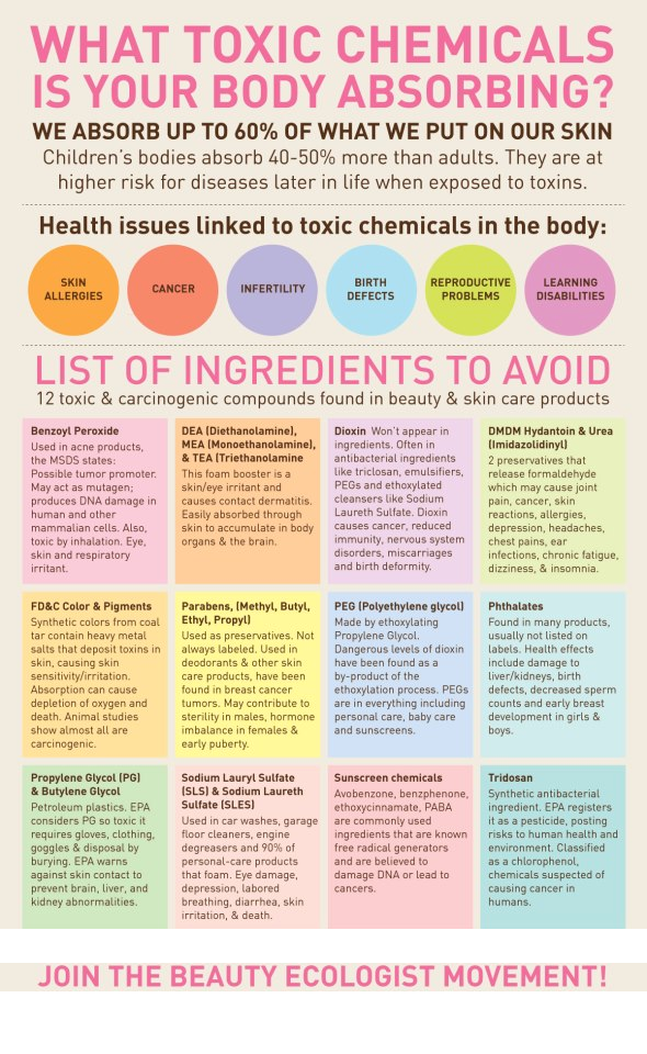 10 Harmful Ingredients You Should Avoid In Your Skincare Products Health Organic Skin Care Natural Skin Care