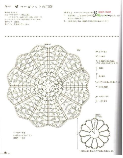 Patrones para Crochet: Cojin Taburete Petalos | Ganchillo ...