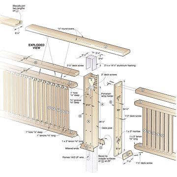 Deck Railing with Built-in Lighting #Woodworking Plan # ...