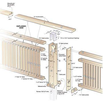 Deck railing lighting system 100 images azek under for Free post frame building plans