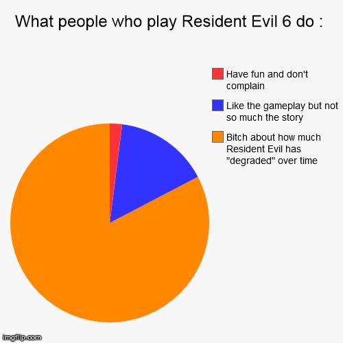 Resident Evil Memes Google Search Resident Evil Resident Evil Game Mmo