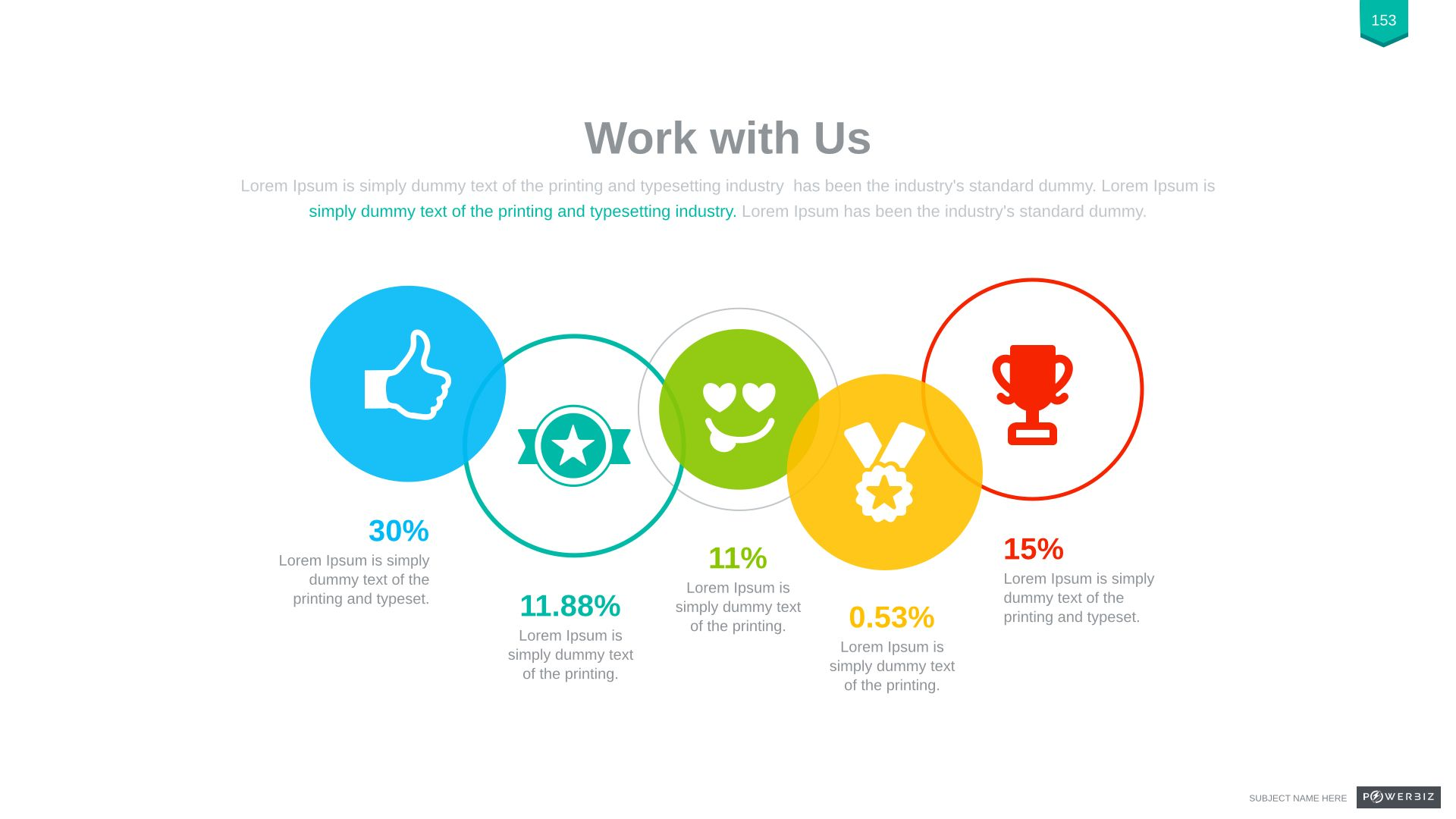 Business Plan Infographic Powerpoint Infographic