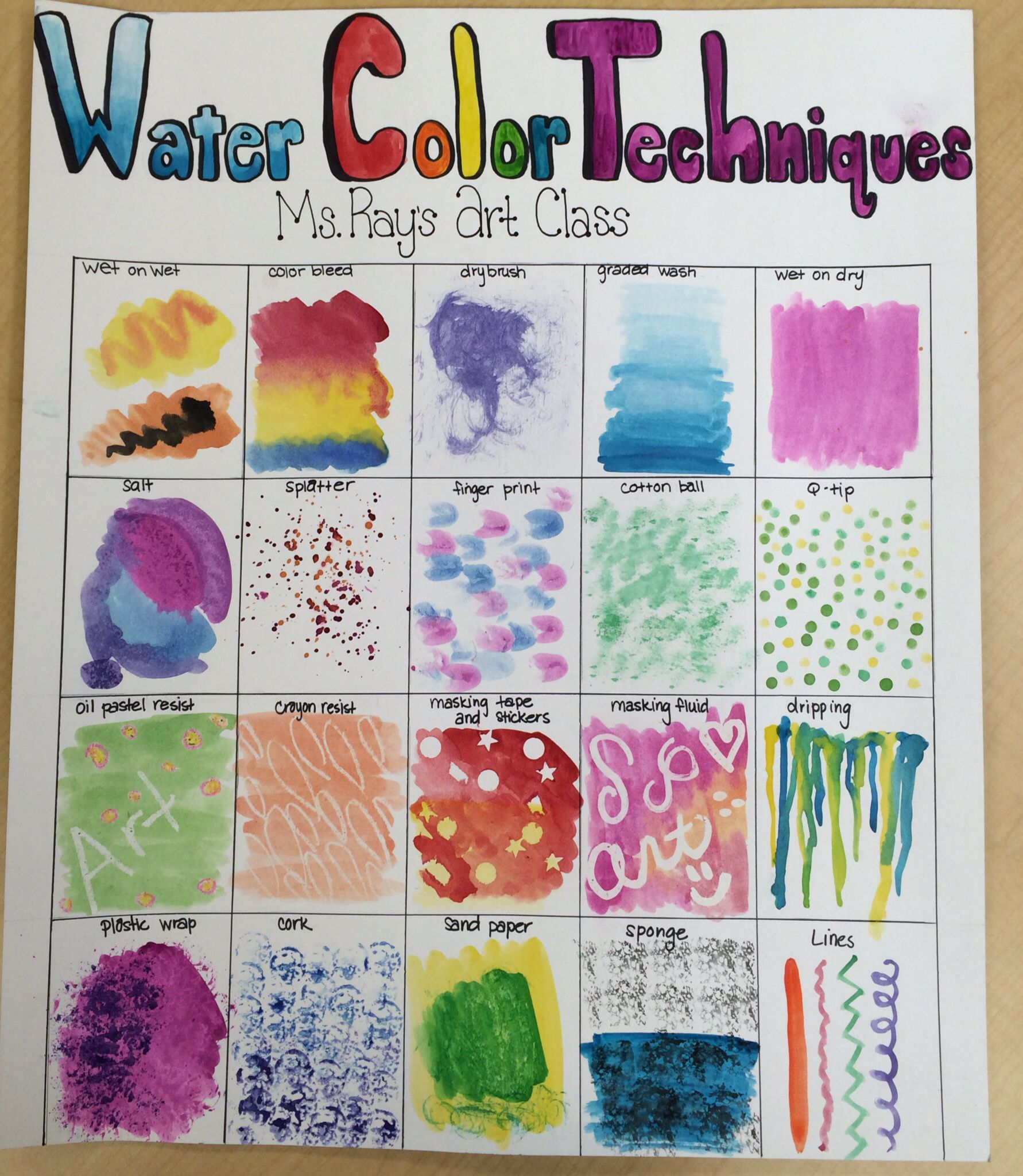 water color techniques poster middle school art