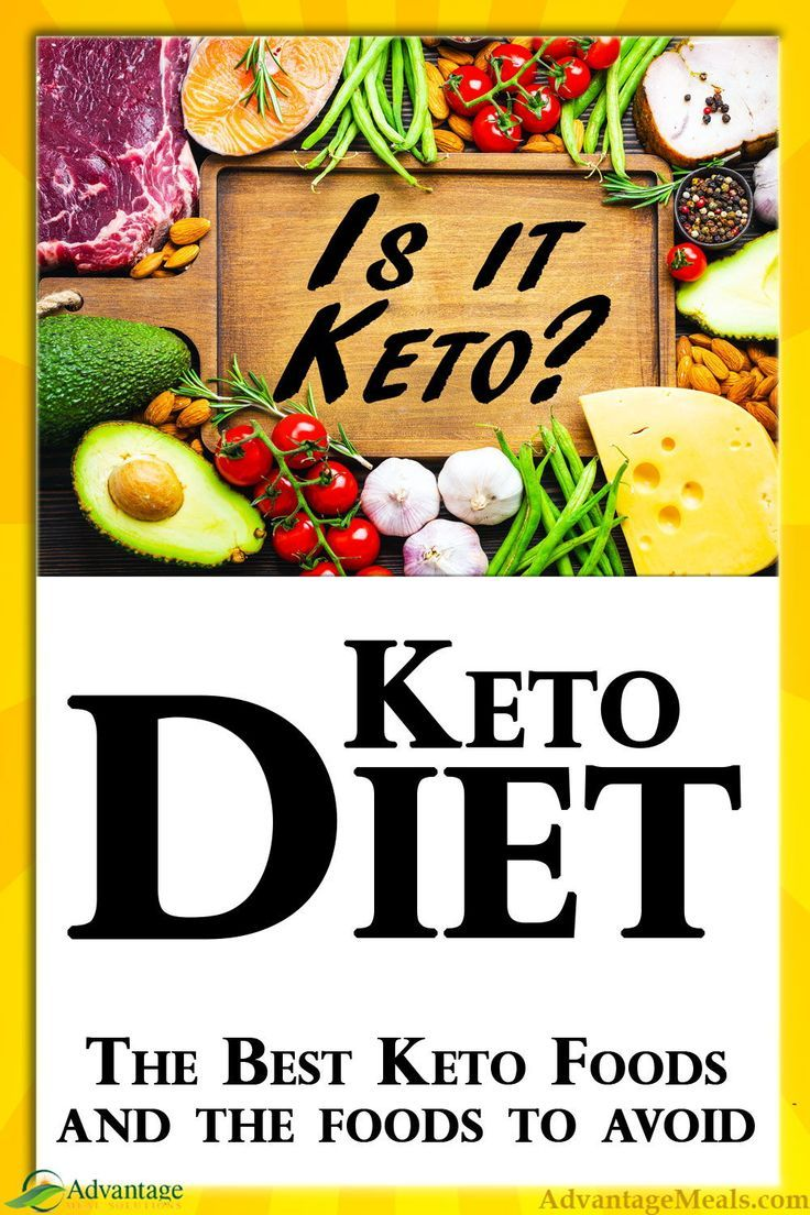 Starting Keto?  Let's start with the basics.  This is the ultimate list of what you can and cannot e