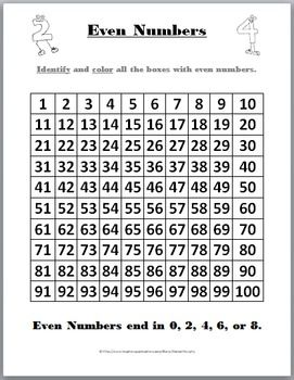 Odd And Even Number Charts And Student Worksheets Number Charts Teaching Numbers Odd And Even Number Number chart worksheets half inch