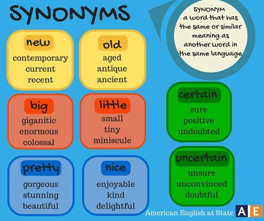 English synonyms with images to share - Google Search