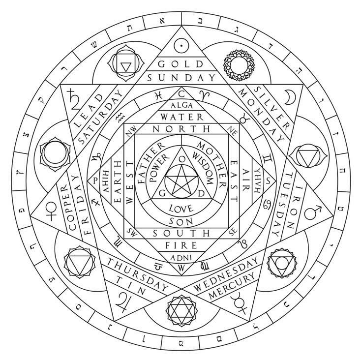 Septagram   11 Magic.Alchemy.Dowsing.Mystery.Miracles.   Pinterest ...