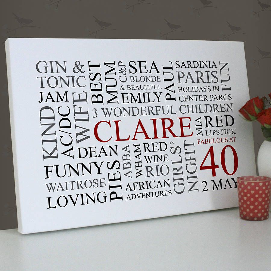 Personalised 40th Birthday Word Art Print – Personalised 40th Birthday Card