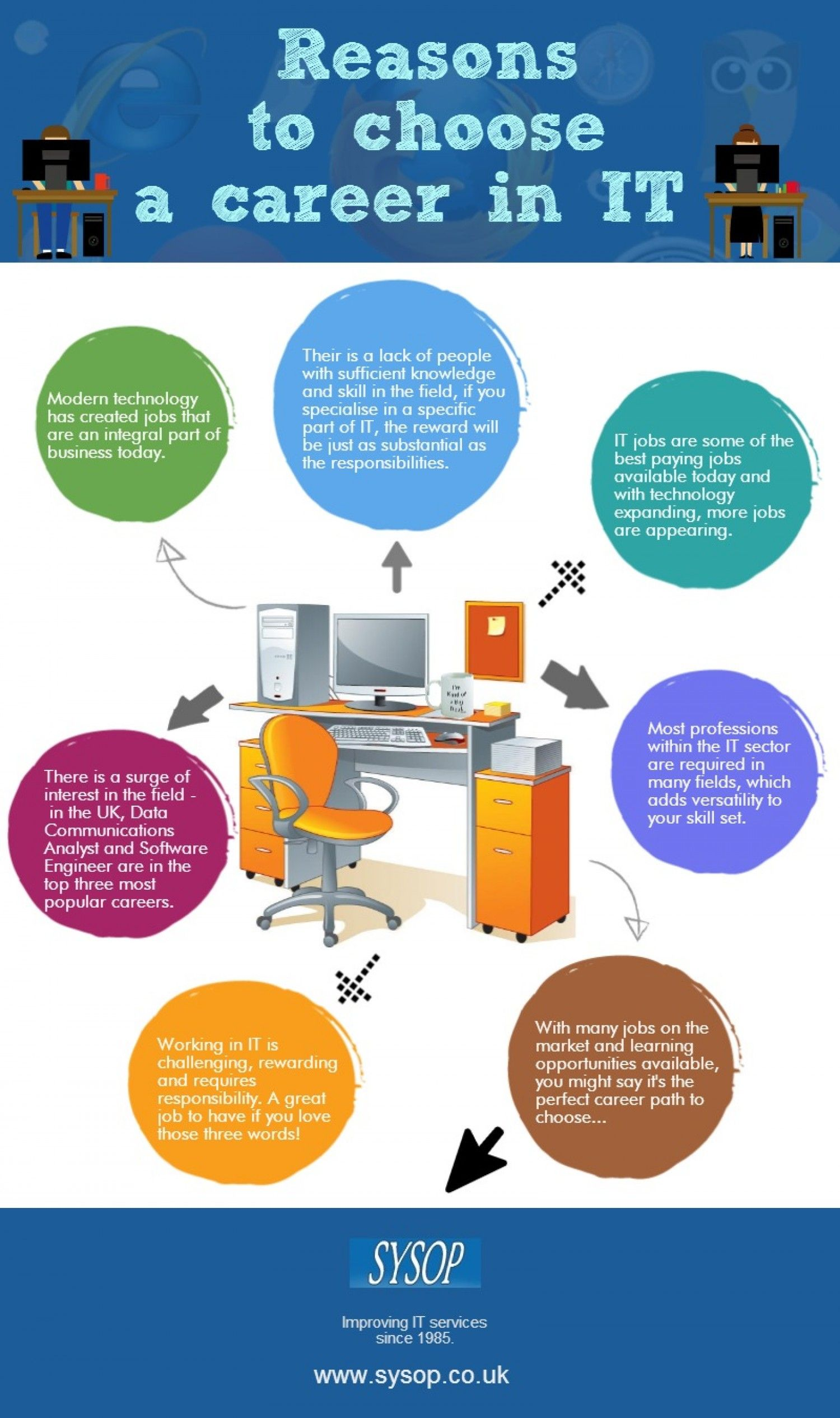 How To Choose The Style Of The: Reasons To Choose A Career In IT Infographic