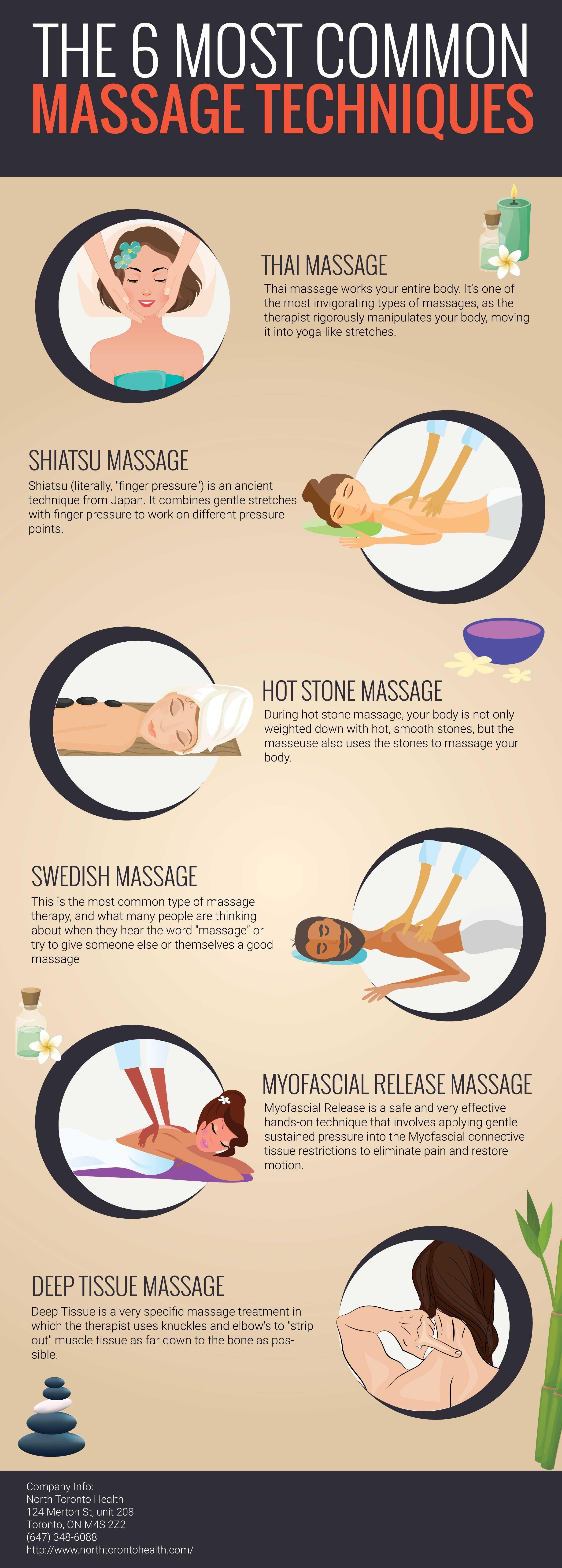 Pin por Jamie Lynne en la terapia de masaje Pinterest-8400