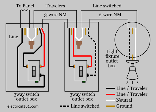 Sample Image Wiring Diagram For 3 Way Switch With Multiple Lights 3 Way Switch Wiring Electrical 10 3 Way Switch Wiring Light Switch Wiring Dimmer Light Switch