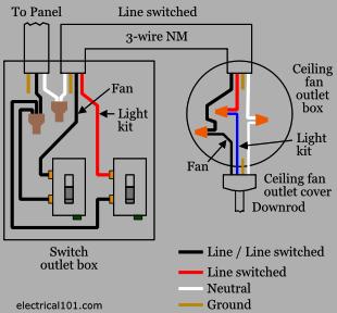 Ceiling Fan Switch Wiring Diagram Ceiling Fan Switch Ceiling Fan With Light Ceiling Fan Wiring