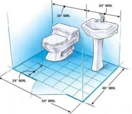 Tiny Half Bathroom Layout Pictures With Images Small Half Bathrooms Bathroom Dimensions Powder Room Small