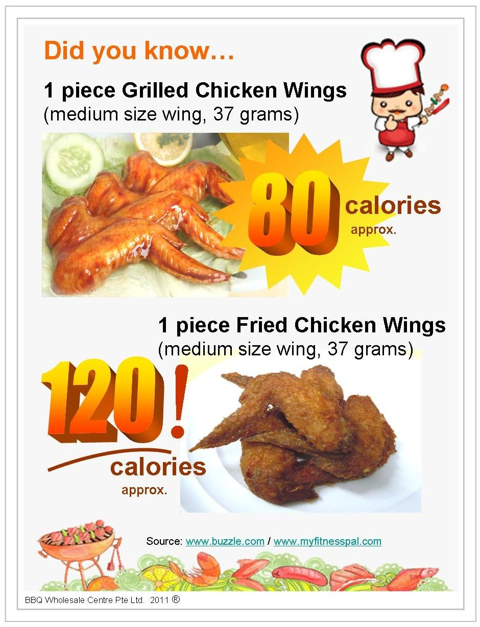 grilled bbq chicken wings calories