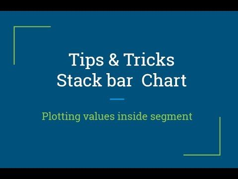 QlikView Tutorial Quick Trick - Plotting values inside stack bar - what is a bar chart