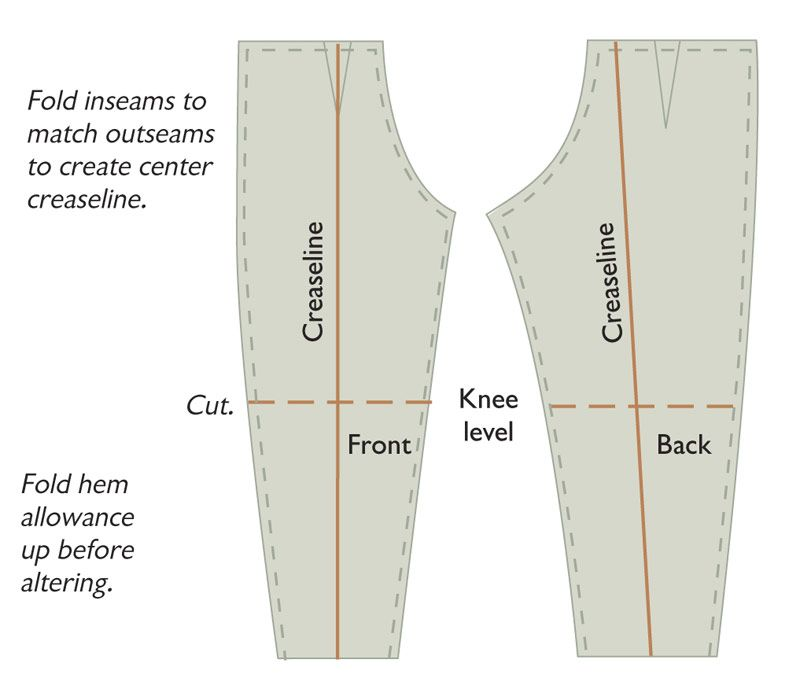 Adjusting Pants By Tapering Or Widening Sewing Tutorials