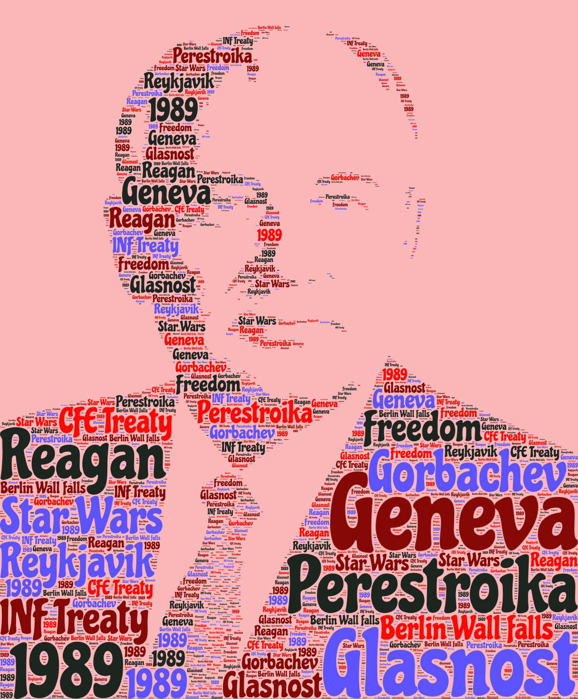 Gorbachev And The End Of The Cold War Word Cloud Word Cloud