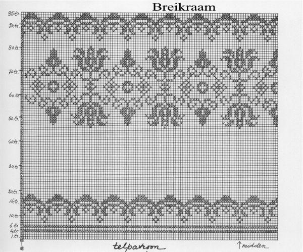 http://www.breikraam.nl/article/filethaken-patronen/