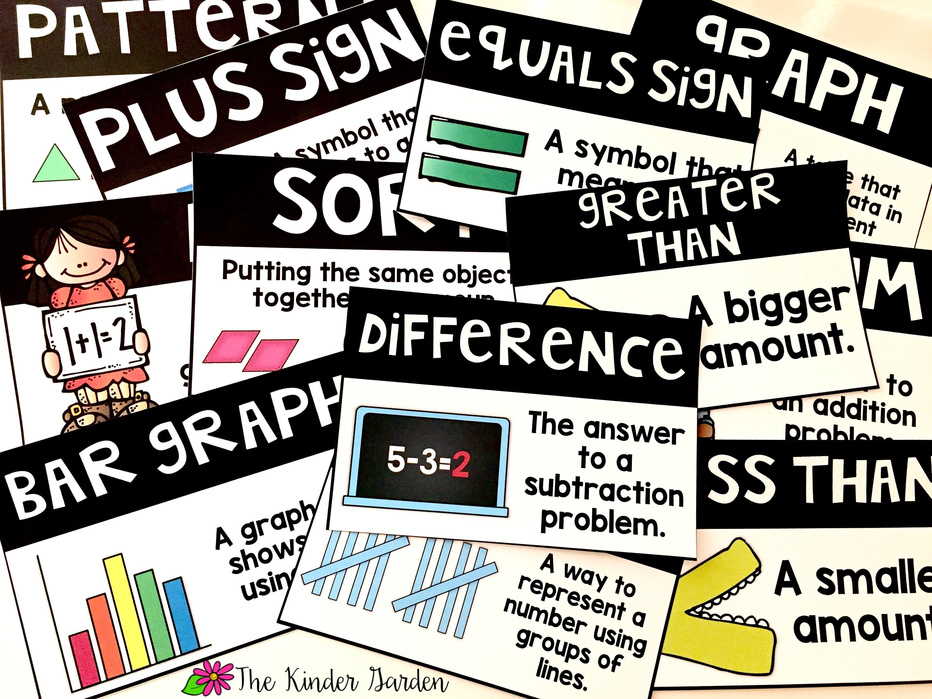 Math Vocabulary Posters for the K-2 Classroom {EDITABLE} | Math wall ...