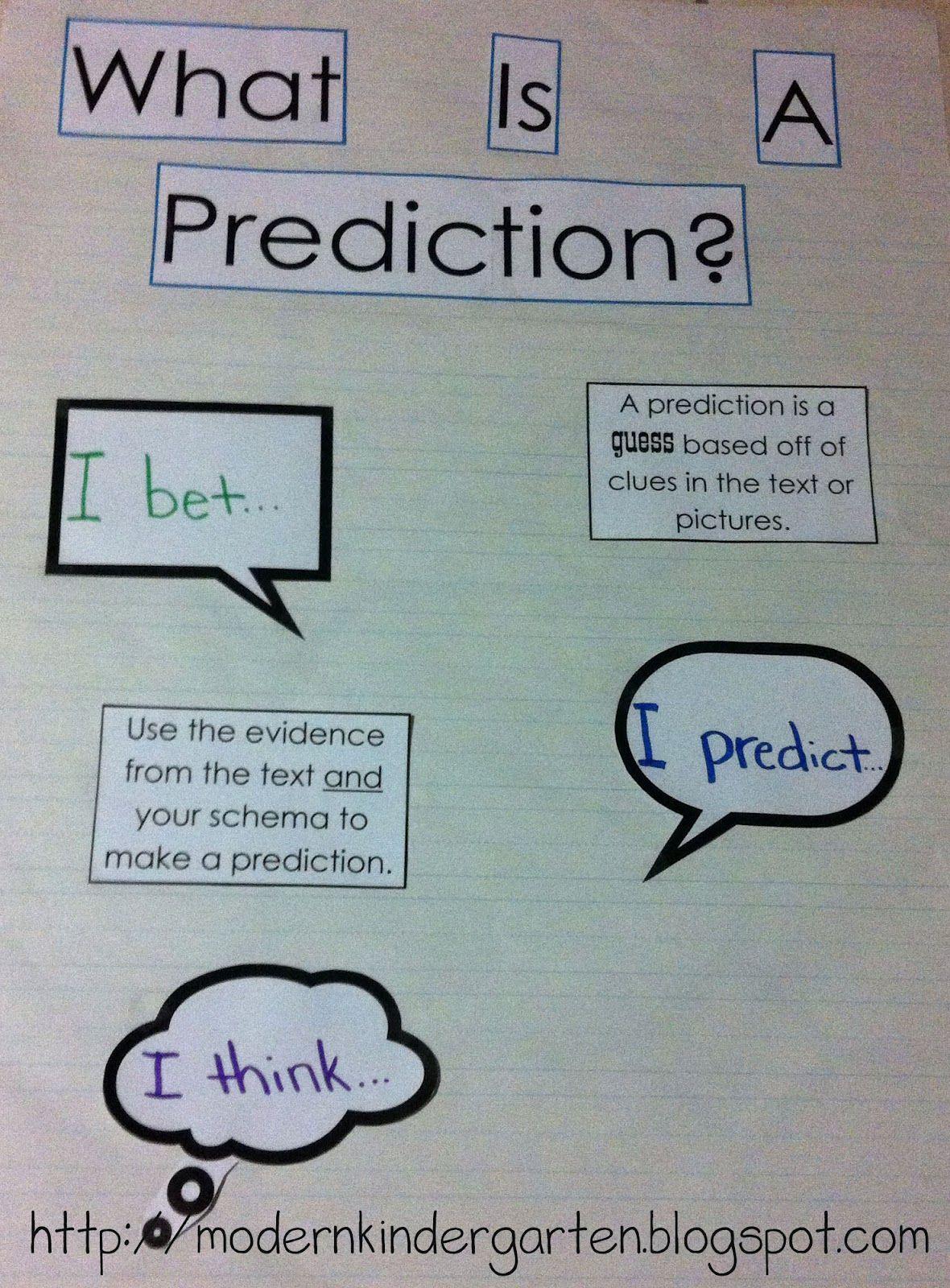 Modern Kindergarten Prediction Anchor Chart Freebie