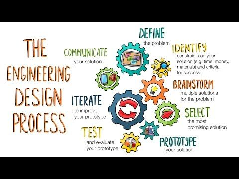 The Engineering Design Process A Taco Party Youtube
