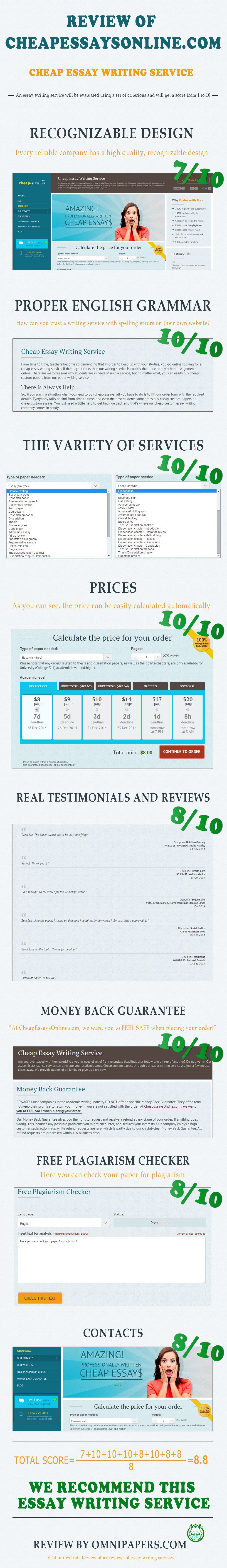 Essay Thesis Statement Examples Its Infographicreview Of Cheapessaysonlinecom  Cheap Essay Writing  Service This Service Have Got A Good Score And I Recommend It For Students Example Of An English Essay also Thesis Statement Examples For Essays Its Infographicreview Of Cheapessaysonlinecom  Cheap Essay  Research Essay Proposal Example