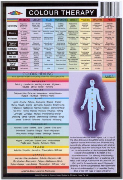 Emotion Expression Chart Colour Light Therapy (Chromotherapy - mood chart form