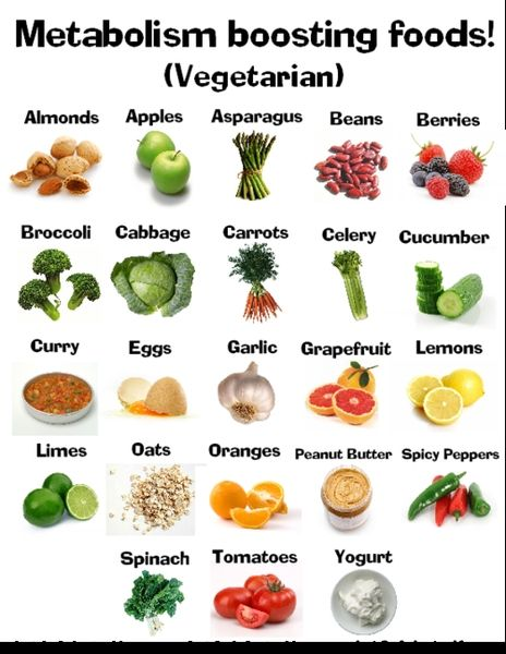 metabolism boosting foods- this is what I need to start eating!