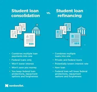 Consolidating private student loans into federal loans