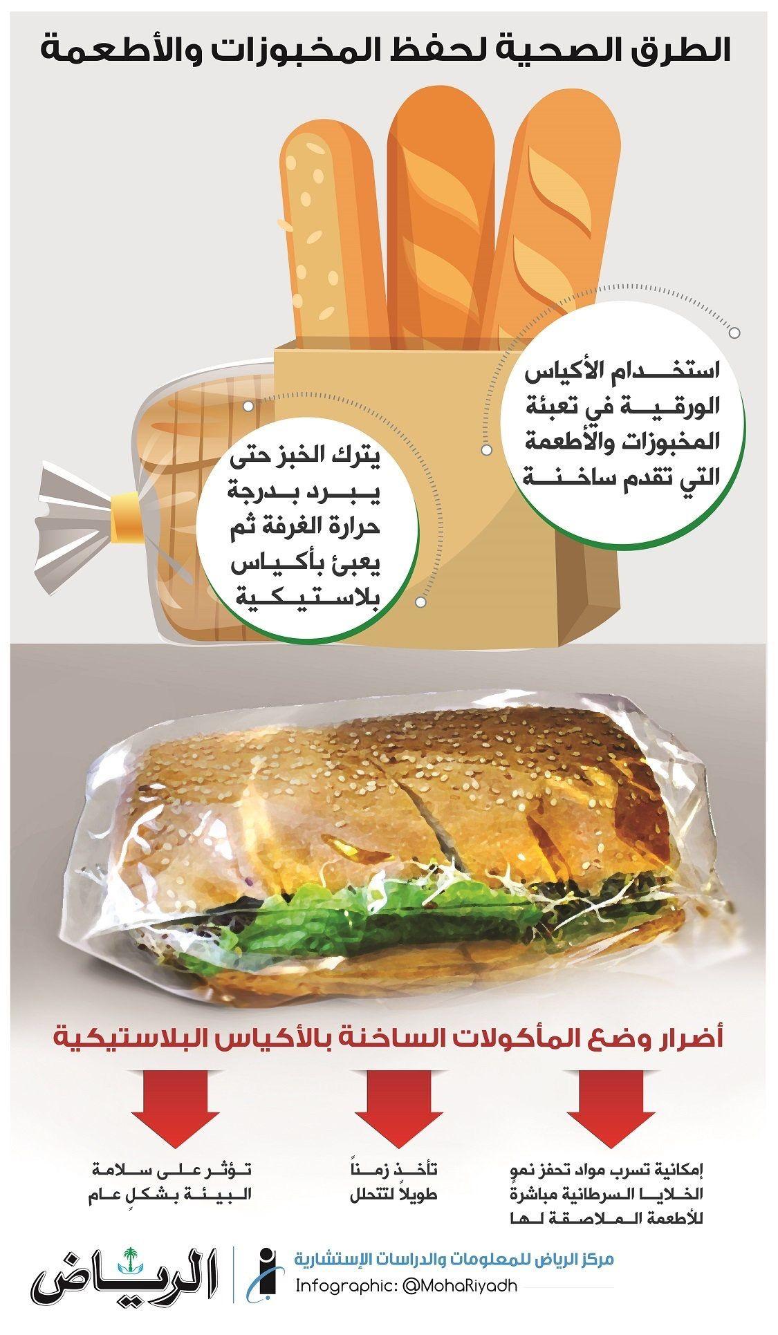 حماية المستهلك الأطعمة الساخنة في أكياس البلاستيك تنمي الخلايا السرطانية Alriyadh Com 1545009 السرطان طب Hot Dog Buns Food Snack Recipes
