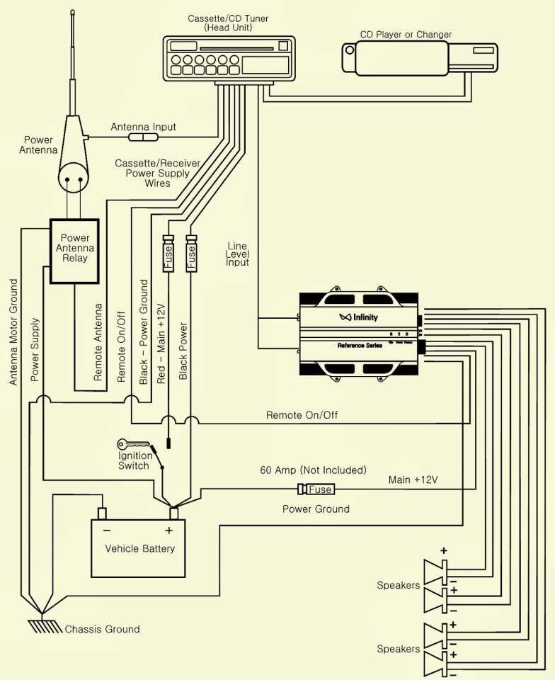 pin on subwoofer wiring  pinterest