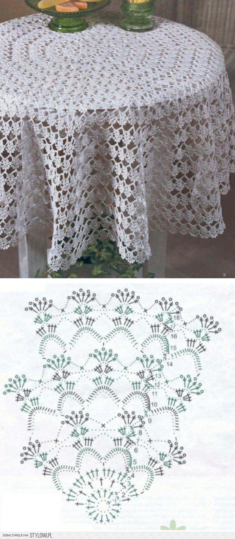 PATRÓN MANTEL REDONDO | Patrones | Pinterest | Crochet, Crochet ...