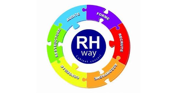 Rh Way Recrute Plusieurs Profils Chicago Cubs Logo Sport Team Logos