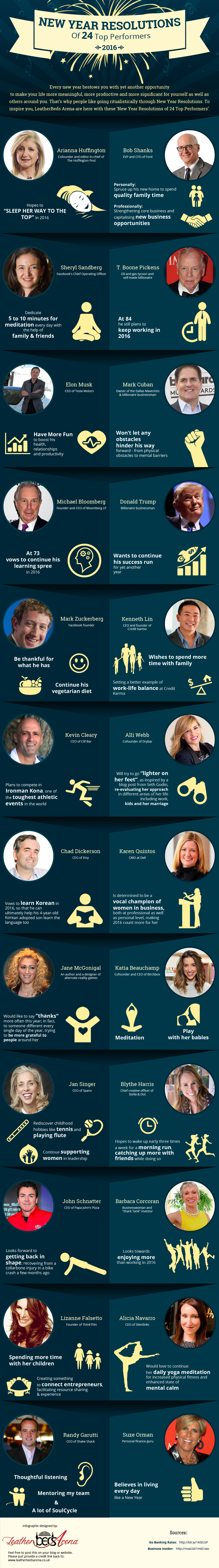 New Year Resolutions of 24 Winners #Infographic