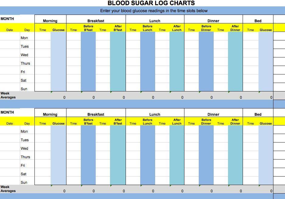 Free Blood Glucose Spreadsheets Blood Sugar in 2018 Pinterest