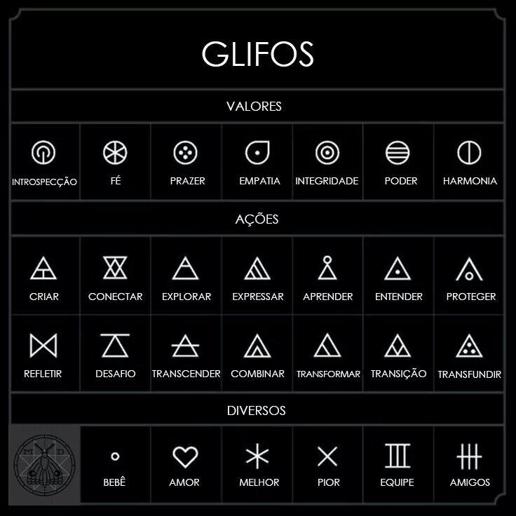 Significado Glifos Triangulares Zonatattoos Tattoos Pinterest