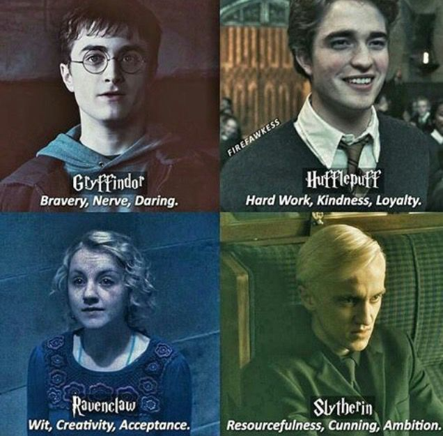 Harry Potter Stuff Houses Harry Potter Feels Harry Potter Quiz Harry Potter Spells