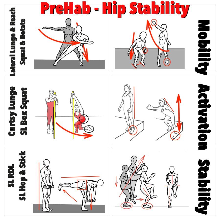 Quick routine for Hip Stability! Get the full instructions