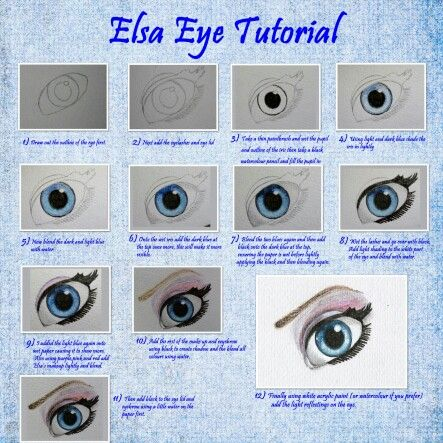 Disney Frozen Elsa eye tutorial. How to draw Elsa's eye in ...