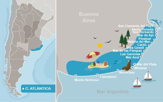 Rumbo Familiar - Argentina - Costa Atlantica