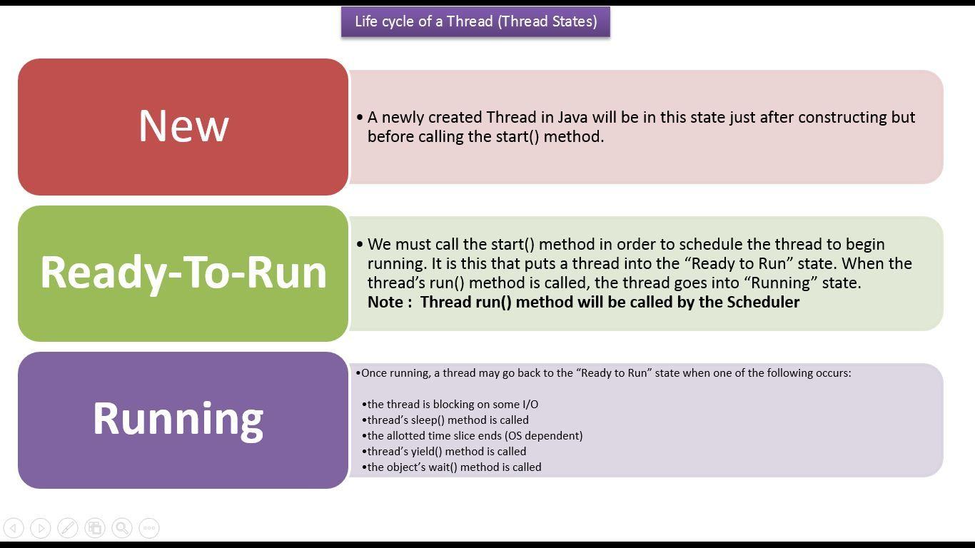 Ramram43210j2eejavajava tutorialjava tutorial for beginners java tutorial java threads life cycle of a thread in java baditri Gallery