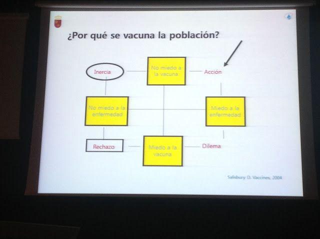Diario de una mamá pediatra: La decisión de vacunar: racionalidad, miedo y econ...