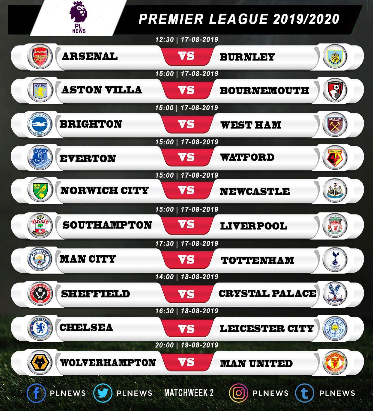 Fixtures Premier League Matchweek 2 Arsenal Liverpool Norwich City Liverpool