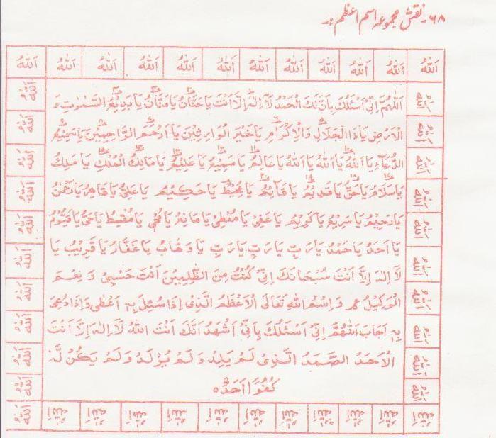 Seker Hastaligina Care Http Hanfi 1 Blogspot Com Tr 2012 07 Taveez Her Kism Ki Bimariyo Ki Ilaj Ke Html Islamic Messages Black Magic Book Ebooks Free Books